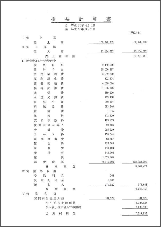2019年度損益決算書