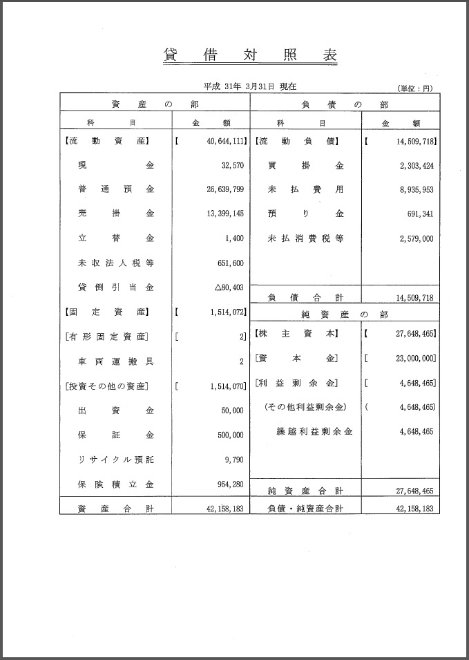 2019年度貸借対照表